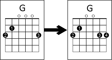 simple chord trick G major