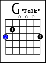G folk version