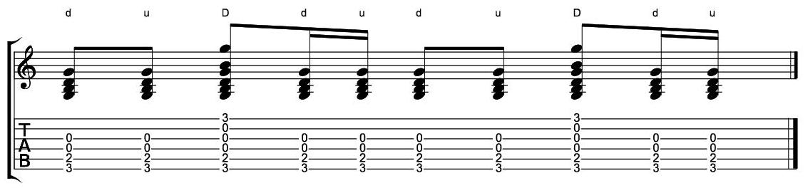 How To Combine Strumming Patterns Interesting Strum Patterns