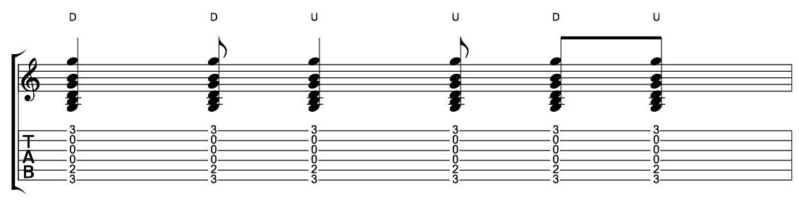 How To Combine Strumming Patterns Custom Strum Patterns