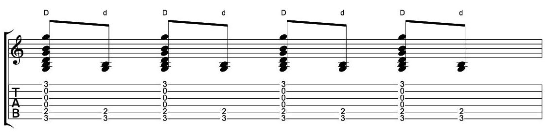How To Combine Strumming Patterns Simple How To Read Strumming Patterns