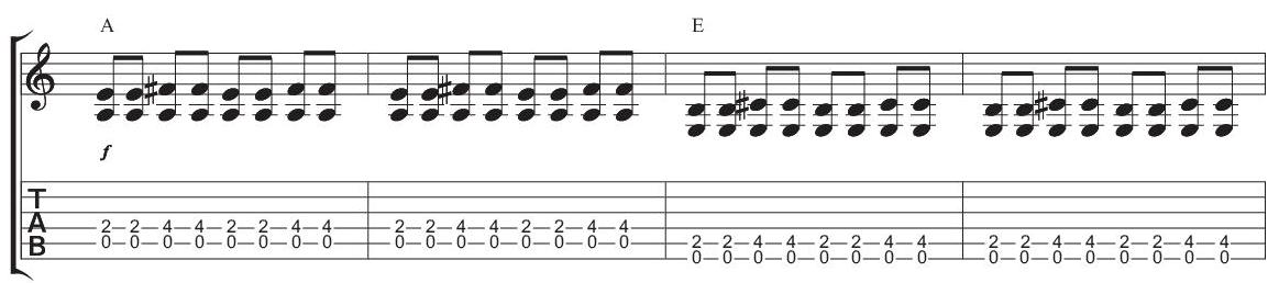 How to play the 12 bar blues on guitar