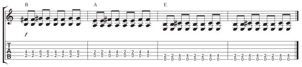 blues chord progression