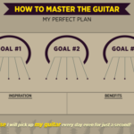 Get super motivated on guitar! [Infographic]