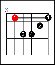 first barre chord