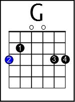 open g major chord